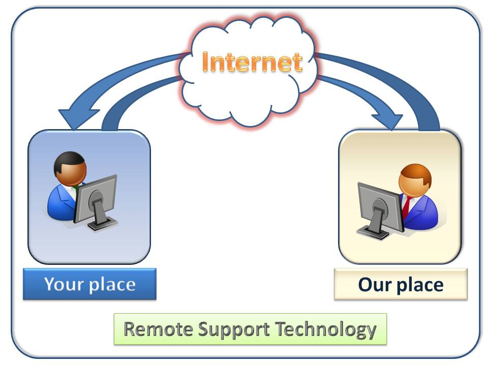 remotesupport-12